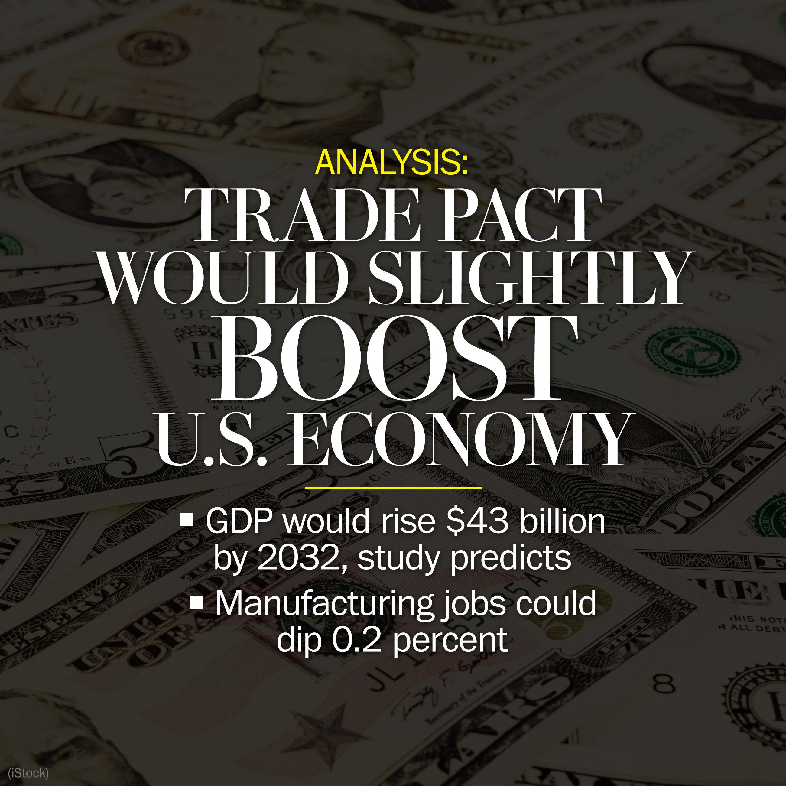 Study predicts modest economic boost for U.S. from Obama trade pact