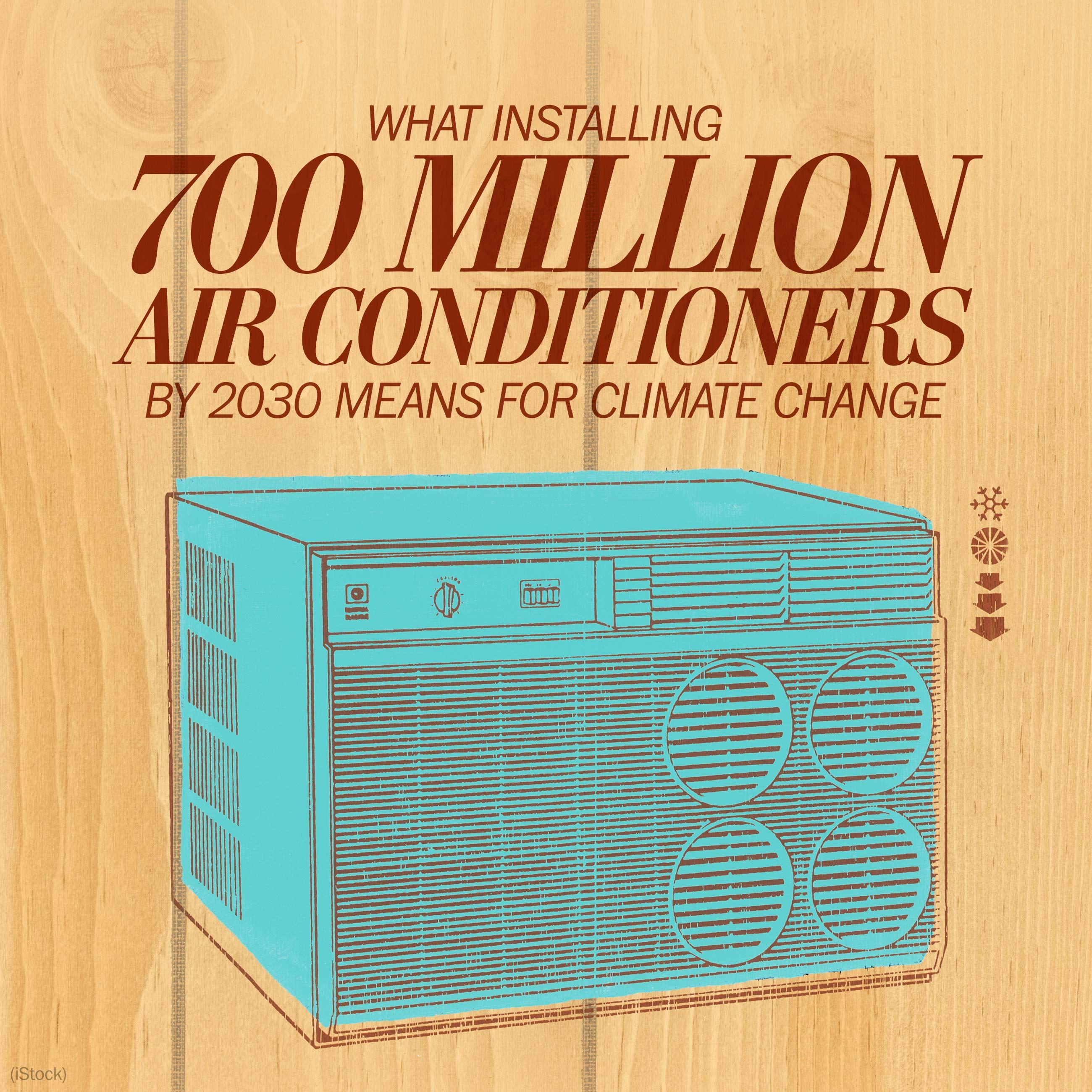 The world is about to install 700 million air conditioners. Here's what that means for the climate