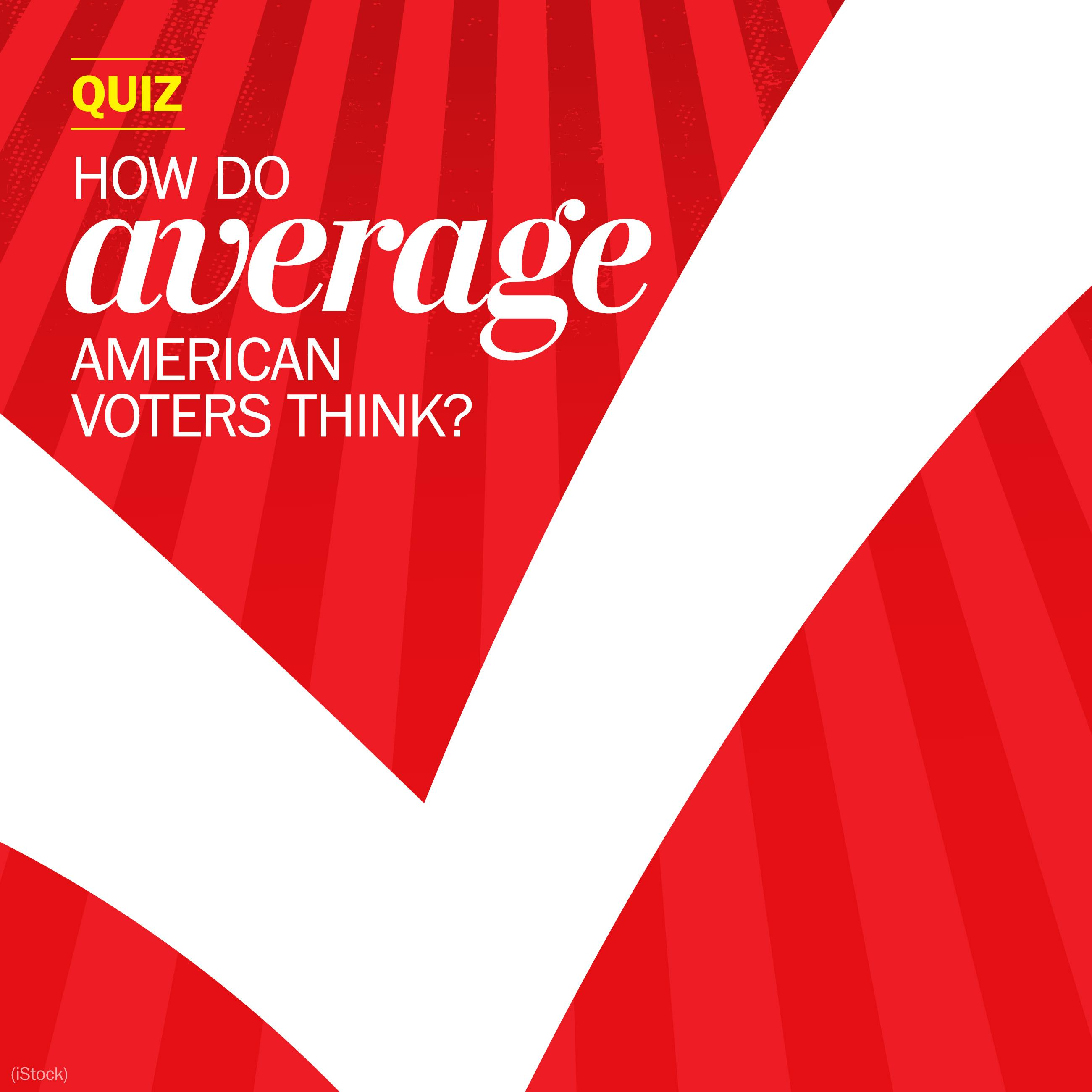 How much do you know about what American voters think?